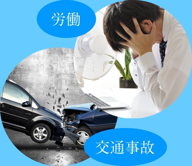 労働・交通事故